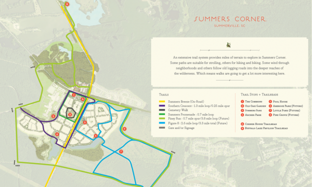 Community and trails in Summers Corner, near Summerville, SC